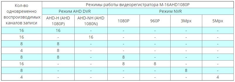 MATRIX M-16AHD1080P