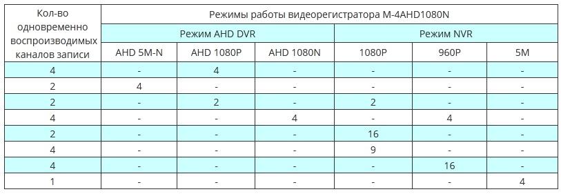 M-4AHD2.0MP