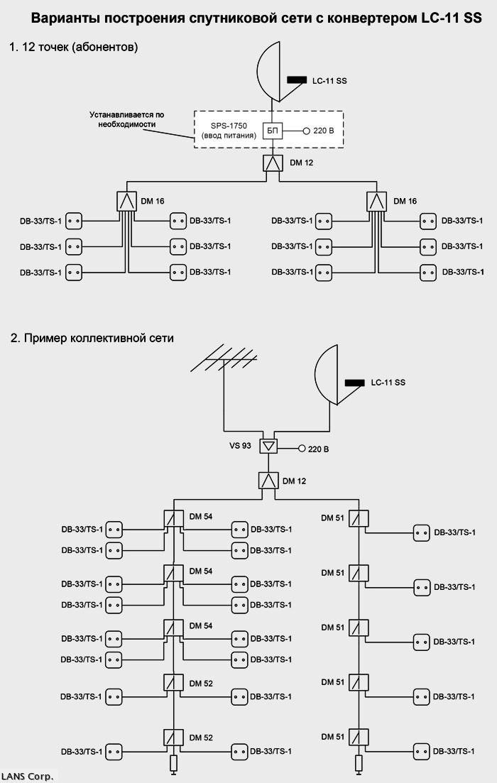 Схема с LC 11 SS