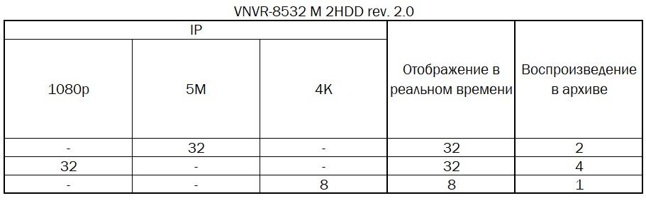VNVR-8532